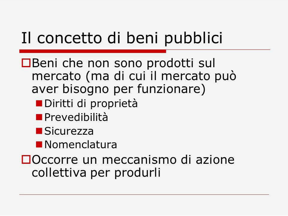 Il concetto di beni pubblici Beni che non sono prodotti sul mercato (ma di cui il mercato può aver bisogno per funzionare) Diritti di proprietà Prevedibilità Sicurezza Nomenclatura Occorre un meccanismo di azione collettiva per produrli