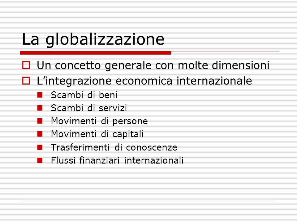 La globalizzazione Un concetto generale con molte dimensioni Lintegrazione economica internazionale Scambi di beni Scambi di servizi Movimenti di persone Movimenti di capitali Trasferimenti di conoscenze Flussi finanziari internazionali