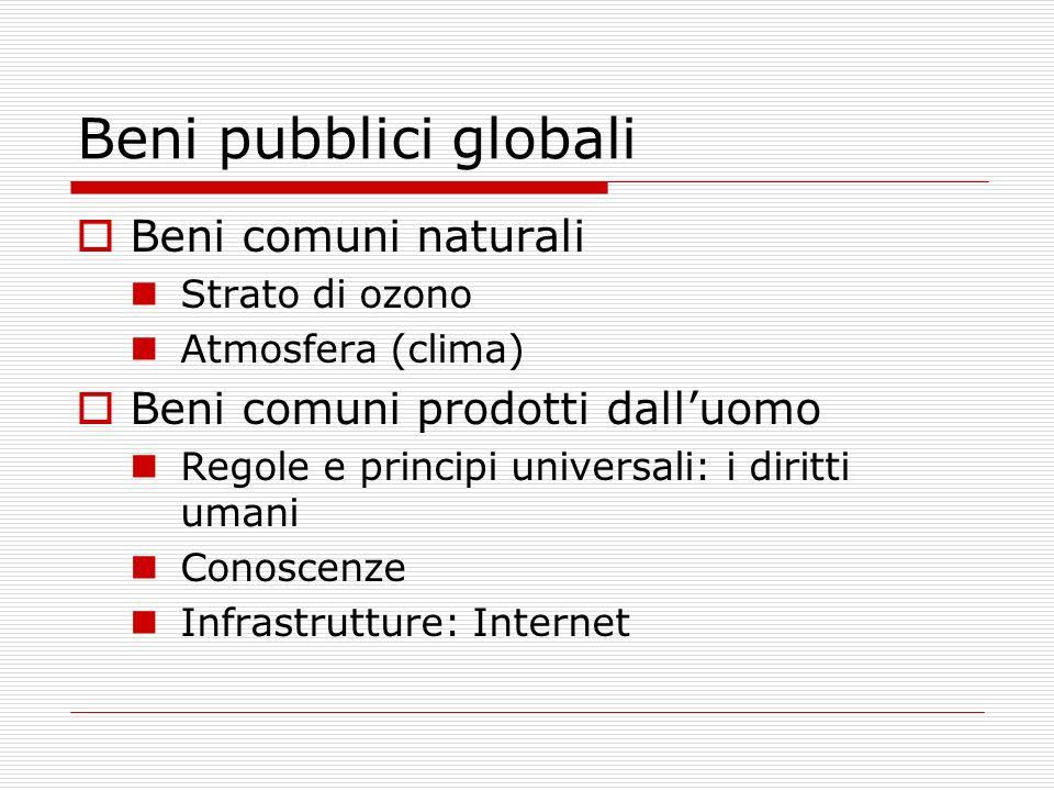 Beni pubblici globali Beni comuni naturali Strato di ozono Atmosfera (clima) Beni comuni prodotti dalluomo Regole e principi universali: i diritti umani Conoscenze Infrastrutture: Internet