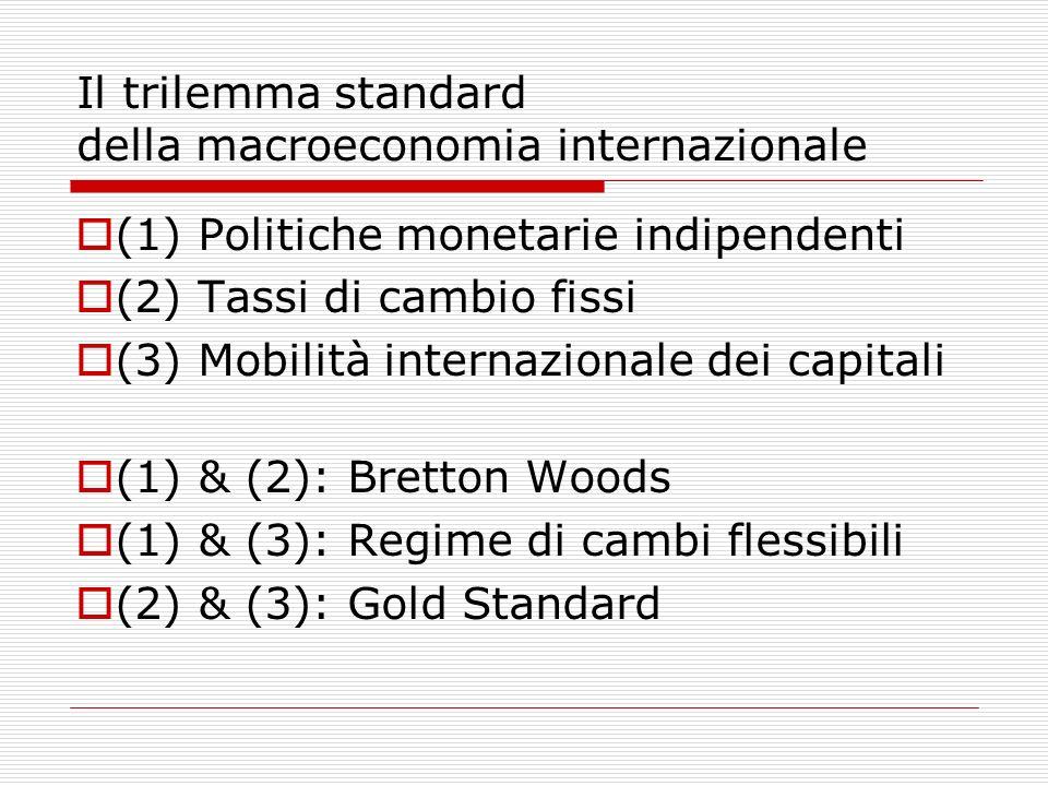 Il trilemma standard della macroeconomia internazionale (1) Politiche monetarie indipendenti (2) Tassi di cambio fissi (3) Mobilità internazionale dei capitali (1) & (2): Bretton Woods (1) & (3): Regime di cambi flessibili (2) & (3): Gold Standard