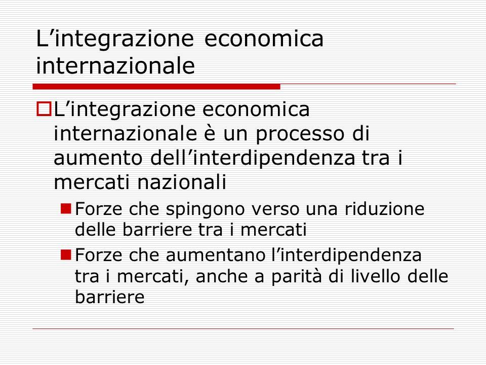 Lintegrazione economica internazionale Lintegrazione economica internazionale è un processo di aumento dellinterdipendenza tra i mercati nazionali Forze che spingono verso una riduzione delle barriere tra i mercati Forze che aumentano linterdipendenza tra i mercati, anche a parità di livello delle barriere