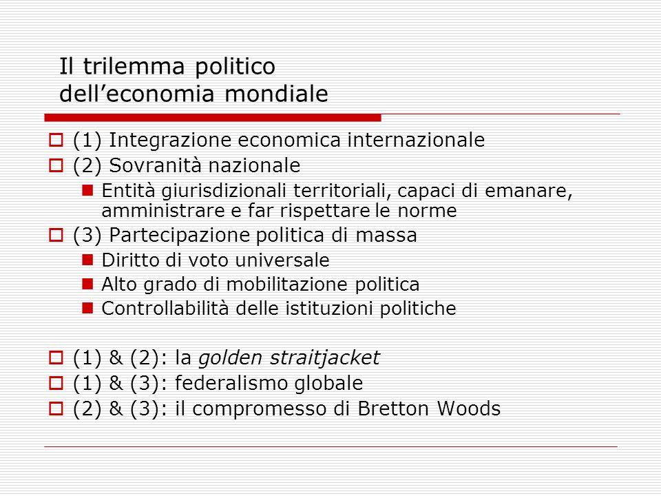 Il trilemma politico delleconomia mondiale (1) Integrazione economica internazionale (2) Sovranità nazionale Entità giurisdizionali territoriali, capaci di emanare, amministrare e far rispettare le norme (3) Partecipazione politica di massa Diritto di voto universale Alto grado di mobilitazione politica Controllabilità delle istituzioni politiche (1) & (2): la golden straitjacket (1) & (3): federalismo globale (2) & (3): il compromesso di Bretton Woods