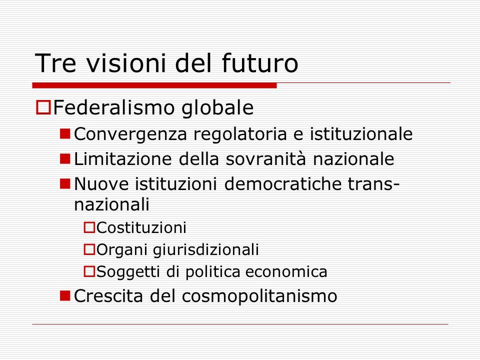 Tre visioni del futuro Federalismo globale Convergenza regolatoria e istituzionale Limitazione della sovranità nazionale Nuove istituzioni democratiche trans- nazionali Costituzioni Organi giurisdizionali Soggetti di politica economica Crescita del cosmopolitanismo