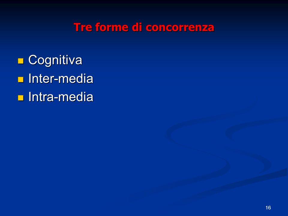 16 Tre forme di concorrenza Cognitiva Cognitiva Inter-media Inter-media Intra-media Intra-media