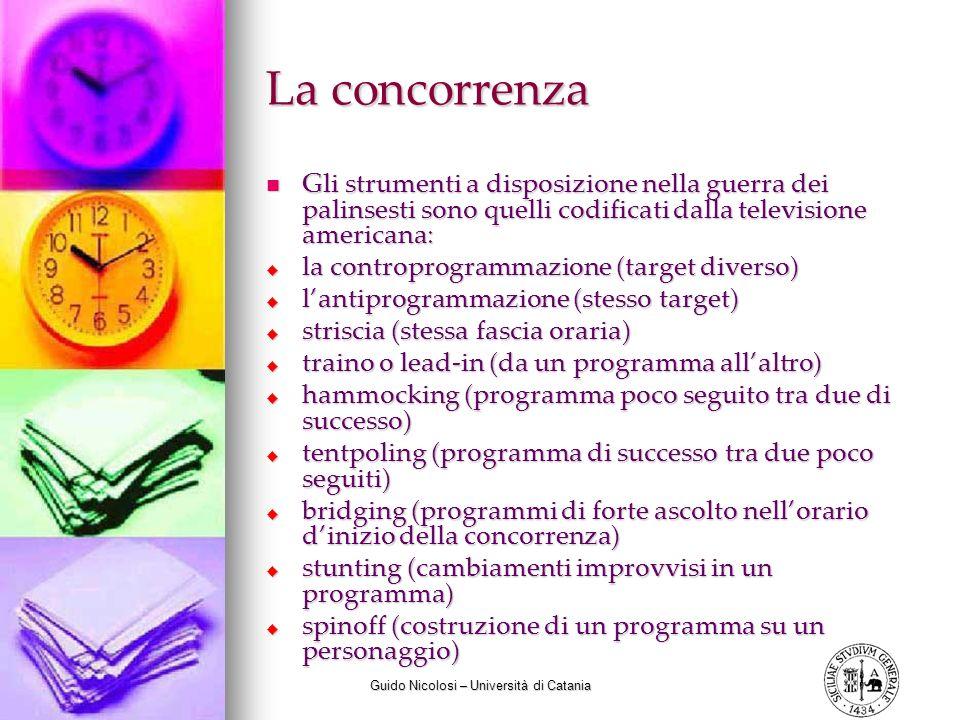 Guido Nicolosi – Università di Catania La concorrenza Gli strumenti a disposizione nella guerra dei palinsesti sono quelli codificati dalla television