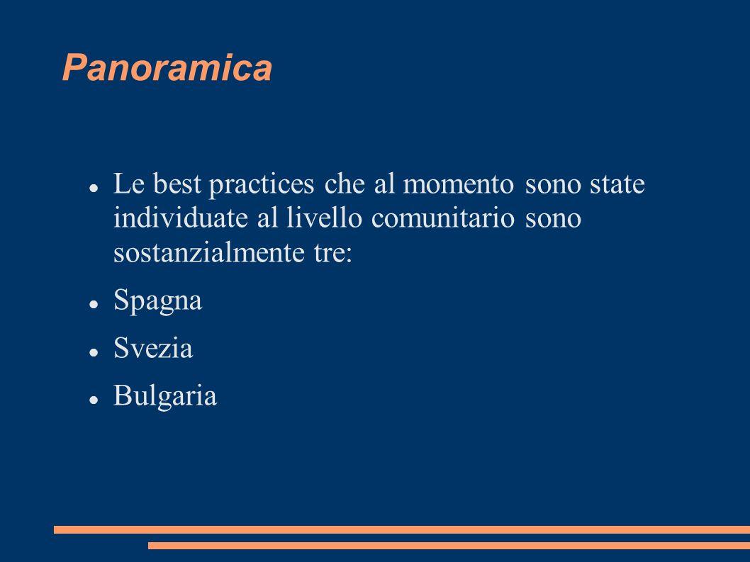Panoramica Le best practices che al momento sono state individuate al livello comunitario sono sostanzialmente tre: Spagna Svezia Bulgaria