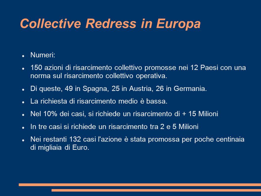 Collective Redress in Europa Numeri: 150 azioni di risarcimento collettivo promosse nei 12 Paesi con una norma sul risarcimento collettivo operativa.