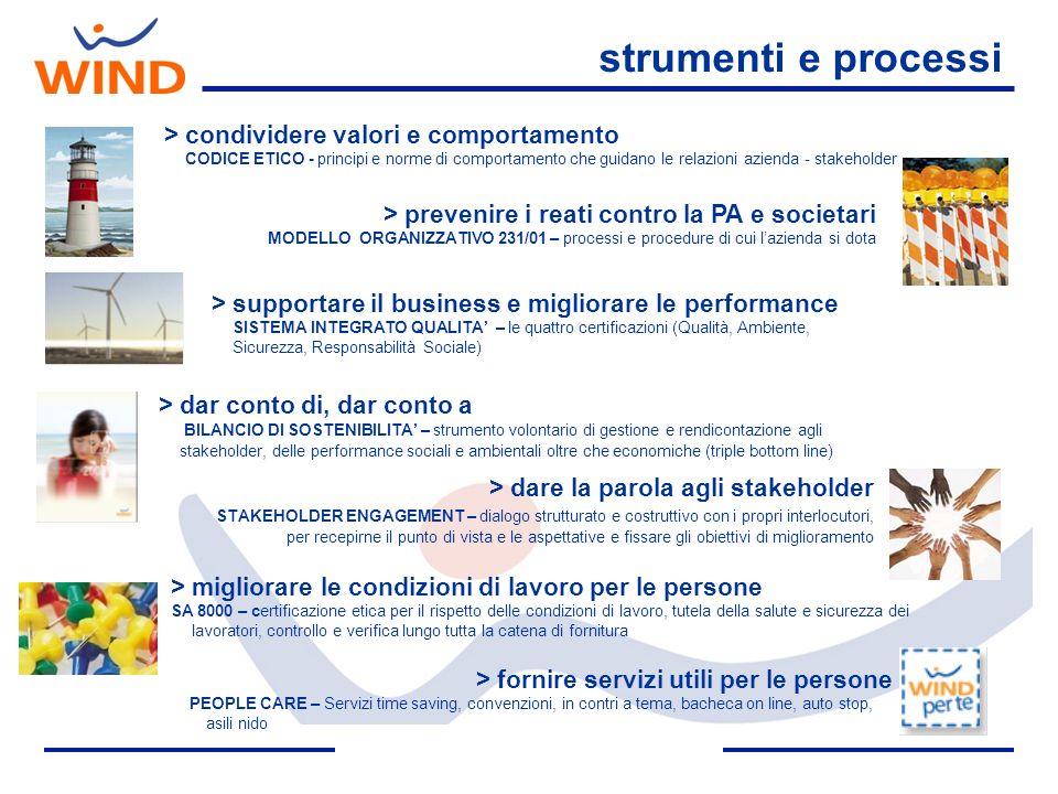 > condividere valori e comportamento CODICE ETICO - principi e norme di comportamento che guidano le relazioni azienda - stakeholder > dar conto di, d