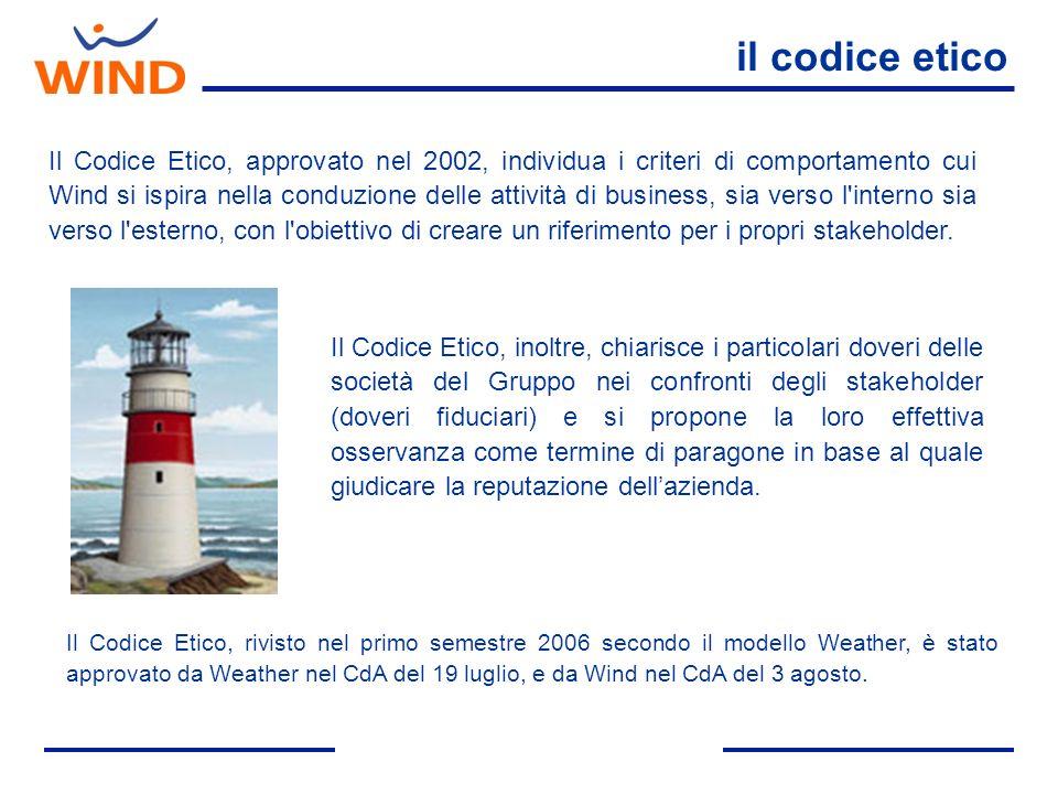 il codice etico Il Codice Etico, approvato nel 2002, individua i criteri di comportamento cui Wind si ispira nella conduzione delle attività di busine