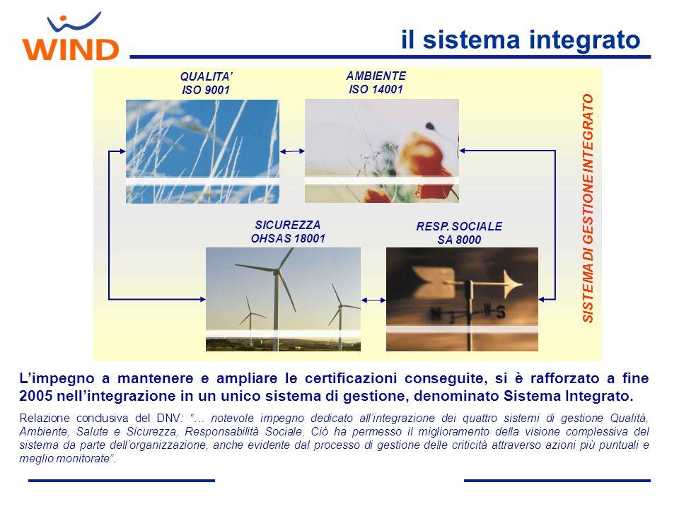 il sistema integrato QUALITA ISO 9001 AMBIENTE ISO 14001 SICUREZZA OHSAS 18001 RESP. SOCIALE SA 8000 Limpegno a mantenere e ampliare le certificazioni