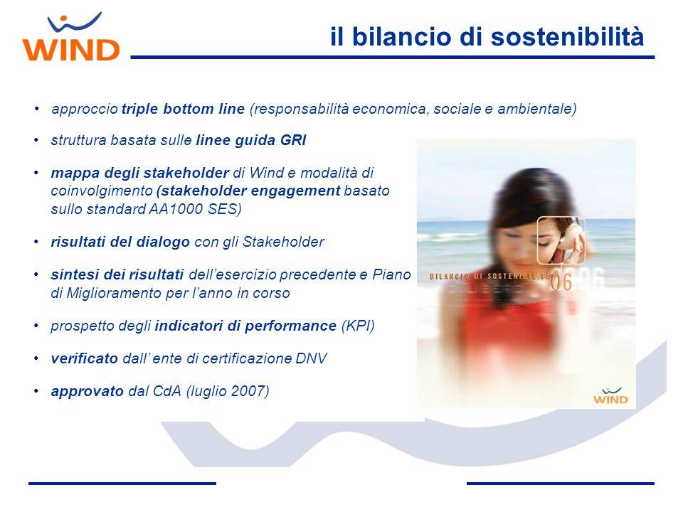 il bilancio di sostenibilità approccio triple bottom line (responsabilità economica, sociale e ambientale) struttura basata sulle linee guida GRI mapp