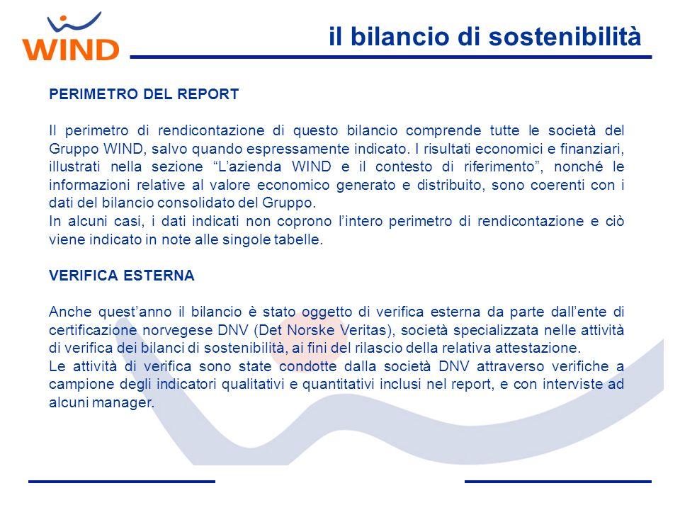 il bilancio di sostenibilità PERIMETRO DEL REPORT Il perimetro di rendicontazione di questo bilancio comprende tutte le società del Gruppo WIND, salvo