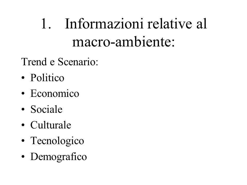 1.Informazioni relative al macro-ambiente: Trend e Scenario: Politico Economico Sociale Culturale Tecnologico Demografico