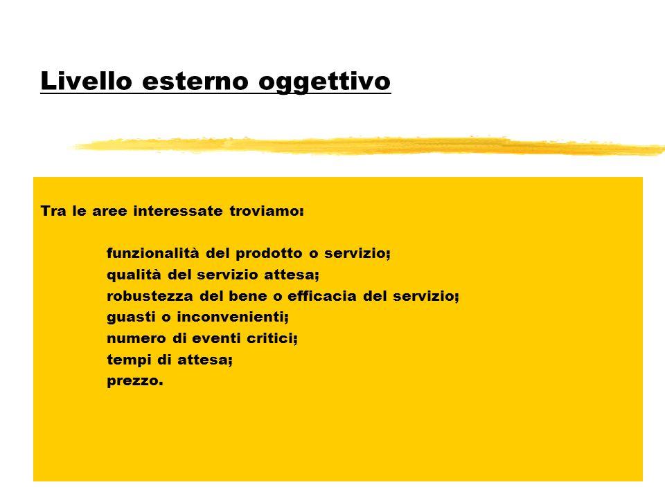 Livello esterno/soggettivo Consiste nella valutazione del giudizio soggettivo dei clienti dellimpresa. Alcuni esempi di valori misurabili ed interessa
