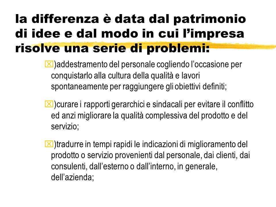 la differenza è data dal patrimonio di idee e dal modo in cui limpresa risolve una serie di problemi: x)linformazione ai clienti attuali e futuri circ