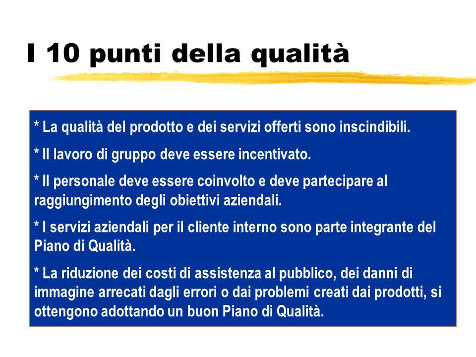 I 10 punti della qualità * La qualità è quello che richiede il cliente. * Lassicurazione della qualità consiste nel prevenire i difetti evitando di es