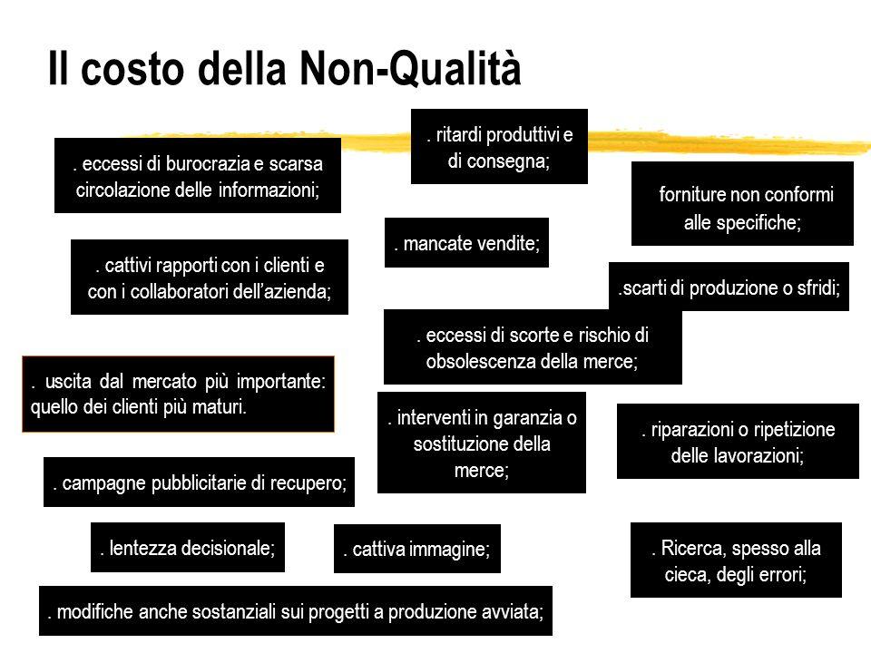 I 10 punti della qualità * La qualità del prodotto e dei servizi offerti sono inscindibili. * Il lavoro di gruppo deve essere incentivato. * Il person
