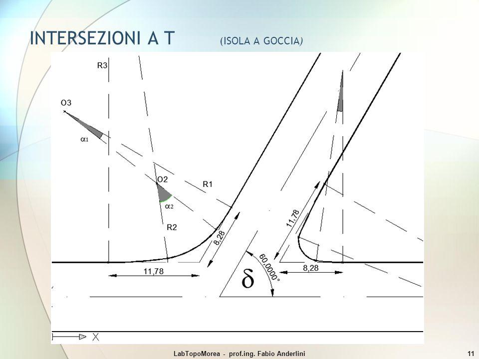 INTERSEZIONI A T (ISOLA A GOCCIA) LabTopoMorea - prof.ing. Fabio Anderlini11