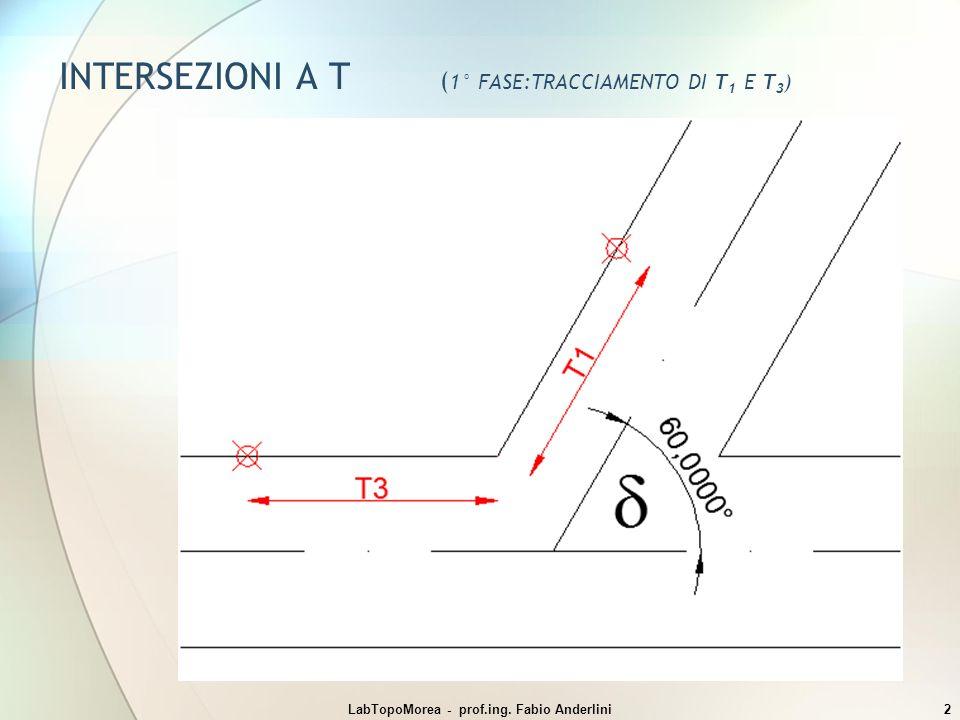 INTERSEZIONI A T ( 1° FASE:TRACCIAMENTO DI T 1 E T 3 ) LabTopoMorea - prof.ing. Fabio Anderlini2