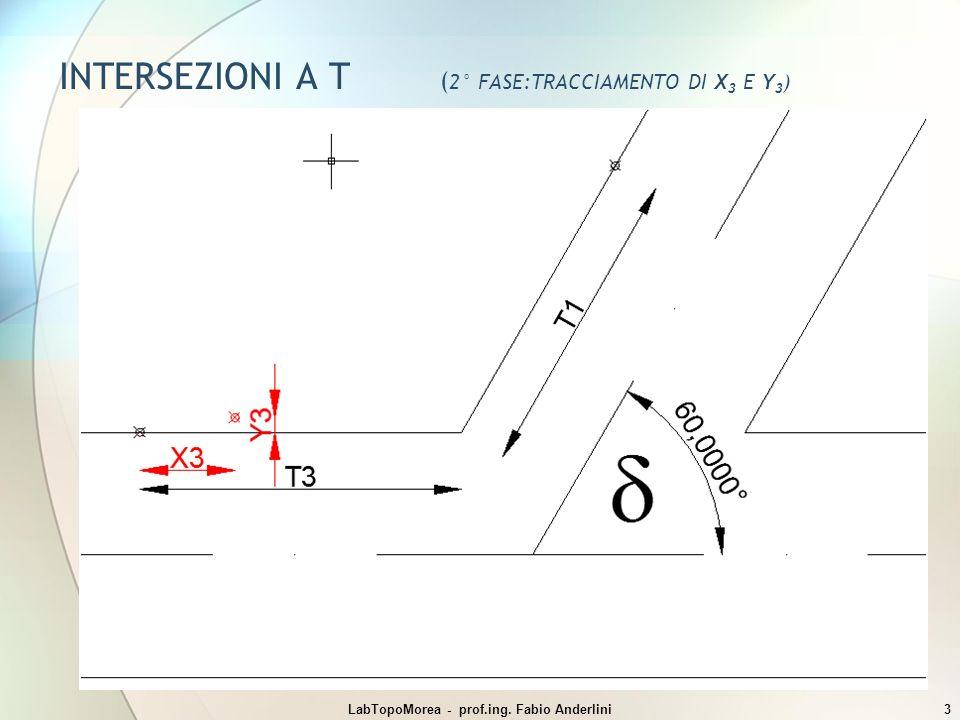INTERSEZIONI A T ( 2° FASE:TRACCIAMENTO DI X 3 E Y 3 ) LabTopoMorea - prof.ing. Fabio Anderlini3