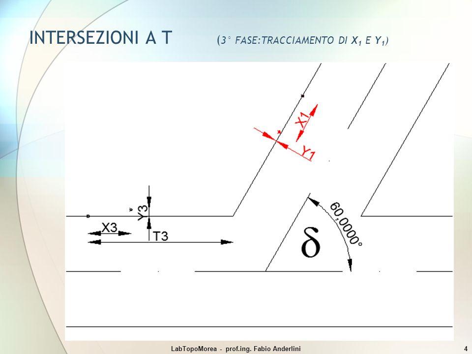 INTERSEZIONI A T ( 3° FASE:TRACCIAMENTO DI X 1 E Y 1 ) LabTopoMorea - prof.ing. Fabio Anderlini4