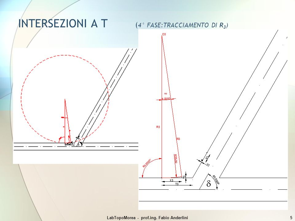 INTERSEZIONI A T ( 4° FASE:TRACCIAMENTO DI R 3 ) LabTopoMorea - prof.ing. Fabio Anderlini5