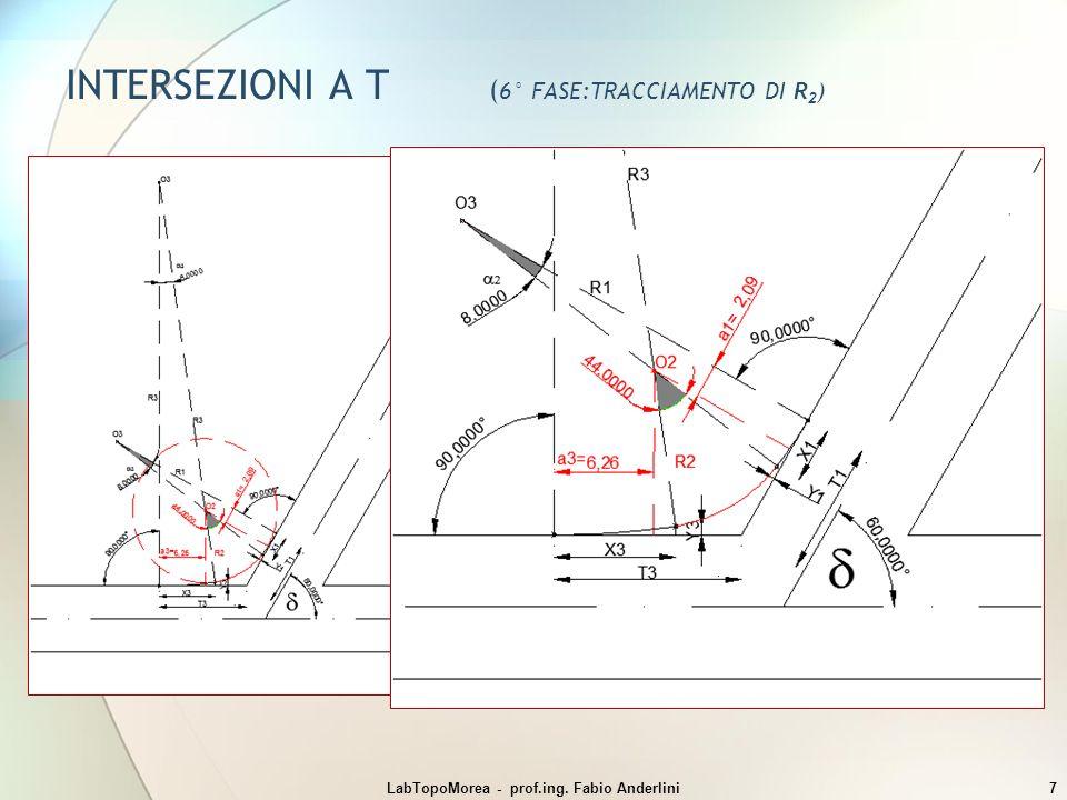 INTERSEZIONI A T ( 6° FASE:TRACCIAMENTO DI R 2 ) LabTopoMorea - prof.ing. Fabio Anderlini7