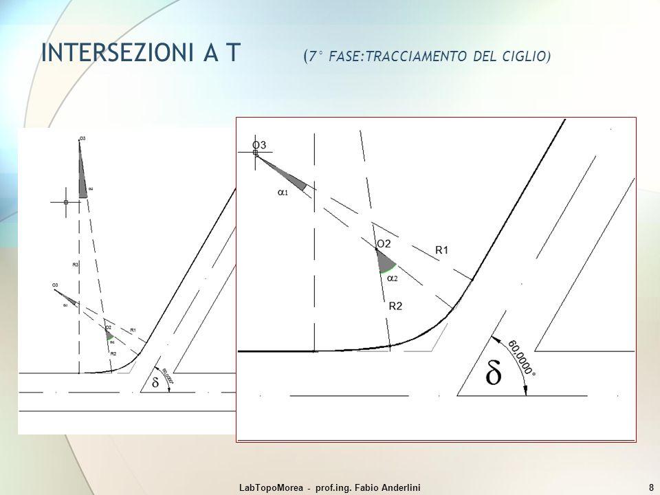 INTERSEZIONI A T ( 7° FASE:TRACCIAMENTO DEL CIGLIO) LabTopoMorea - prof.ing. Fabio Anderlini8