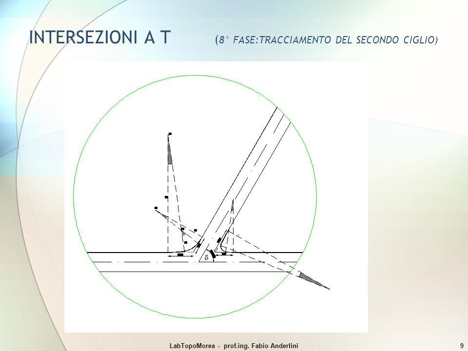 INTERSEZIONI A T ( 8° FASE:TRACCIAMENTO DEL SECONDO CIGLIO) LabTopoMorea - prof.ing. Fabio Anderlini9