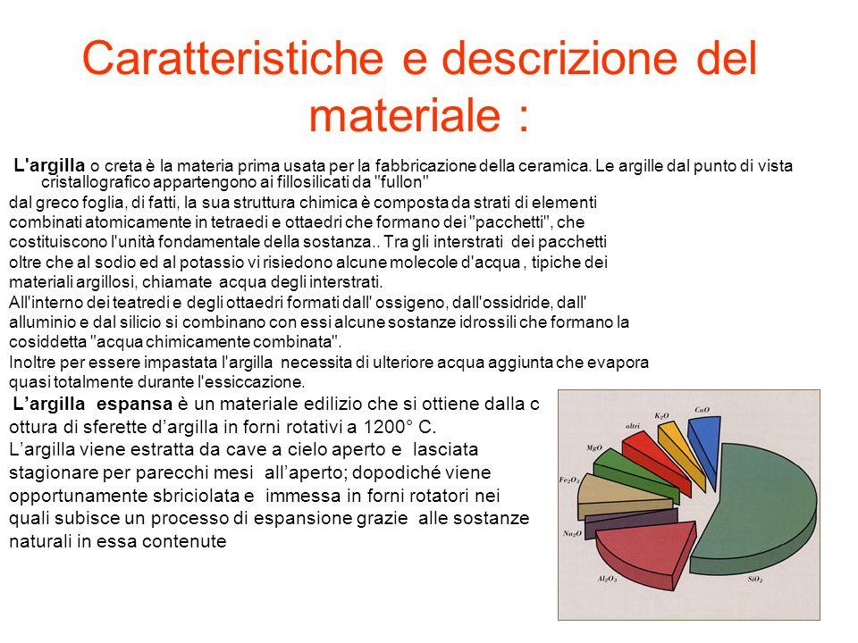 Caratteristiche e descrizione del materiale : L'argilla o creta è la materia prima usata per la fabbricazione della ceramica. Le argille dal punto di