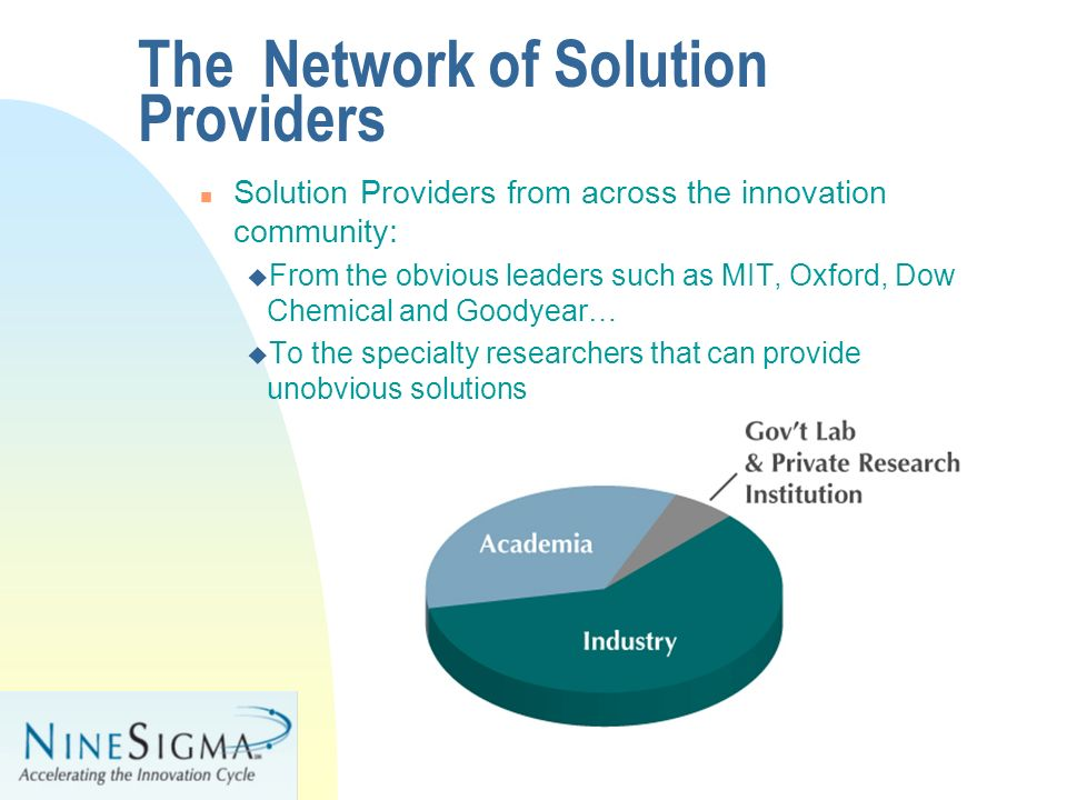 The Network of Solution Providers n Solution Providers from across the innovation community: u From the obvious leaders such as MIT, Oxford, Dow Chemi