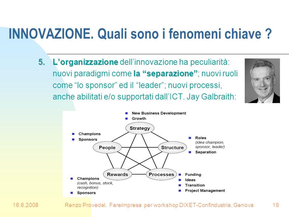 16.6.2008Renzo Provedel, Fareimpresa per workshop DIXET-Confindustria, Genova19 INNOVAZIONE. Quali sono i fenomeni chiave ? 5. Lorganizzazione 5. Lorg
