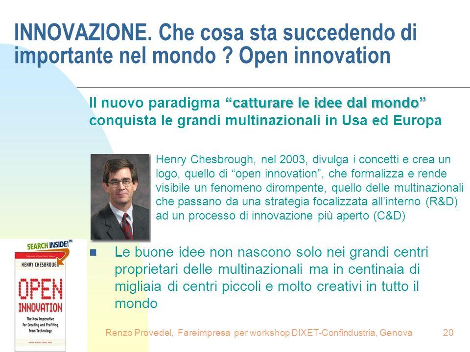 16.6.2008Renzo Provedel, Fareimpresa per workshop DIXET-Confindustria, Genova20 INNOVAZIONE. Che cosa sta succedendo di importante nel mondo ? Open in