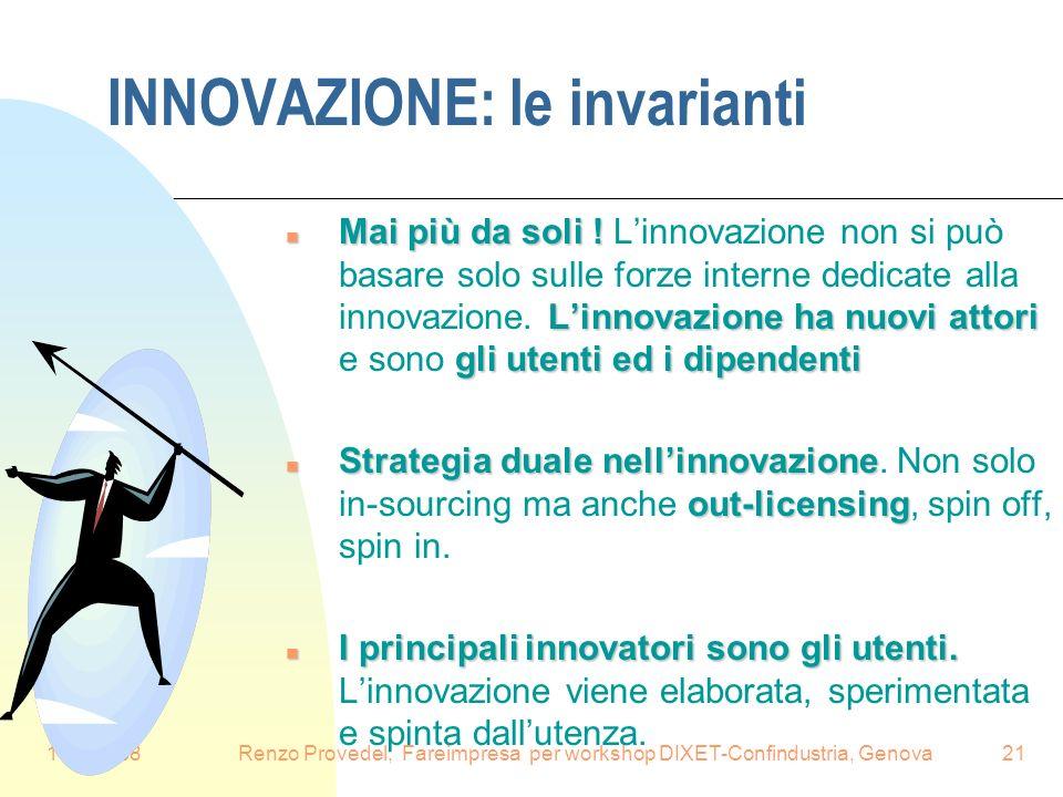 16.6.2008Renzo Provedel, Fareimpresa per workshop DIXET-Confindustria, Genova21 INNOVAZIONE: le invarianti n Mai più da soli ! Linnovazione ha nuovi a