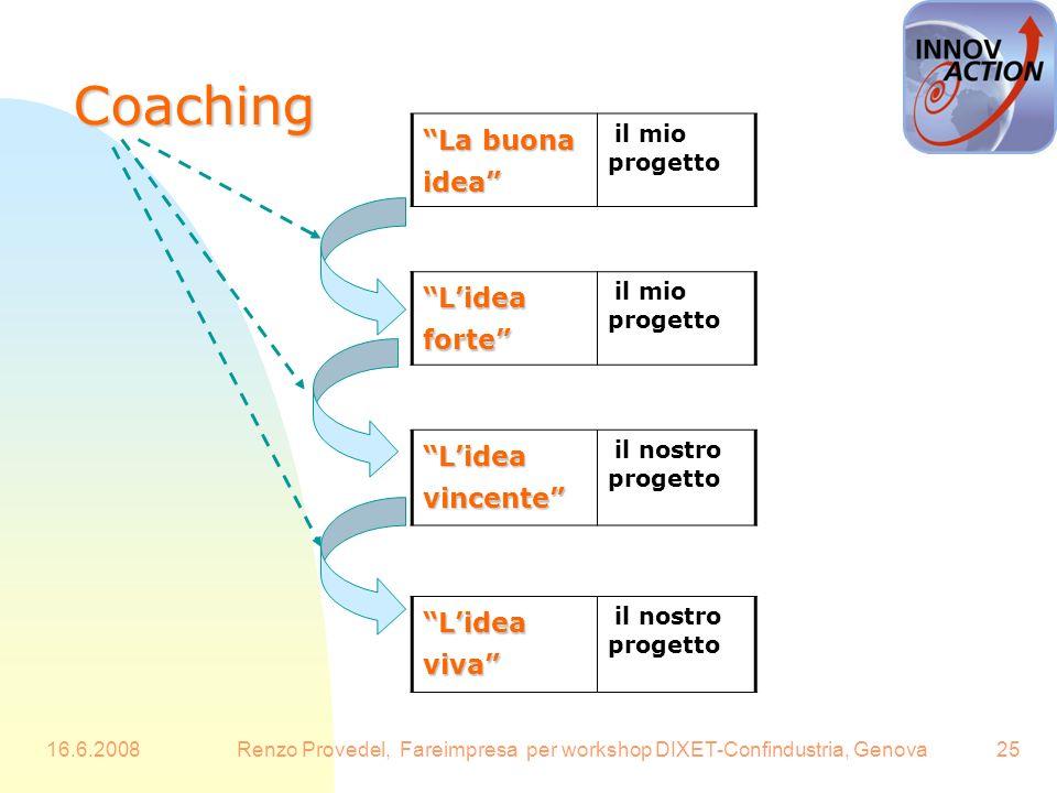 16.6.2008Renzo Provedel, Fareimpresa per workshop DIXET-Confindustria, Genova25 Coaching Lidea forte il mio progetto La buona idea il mio progetto Lid