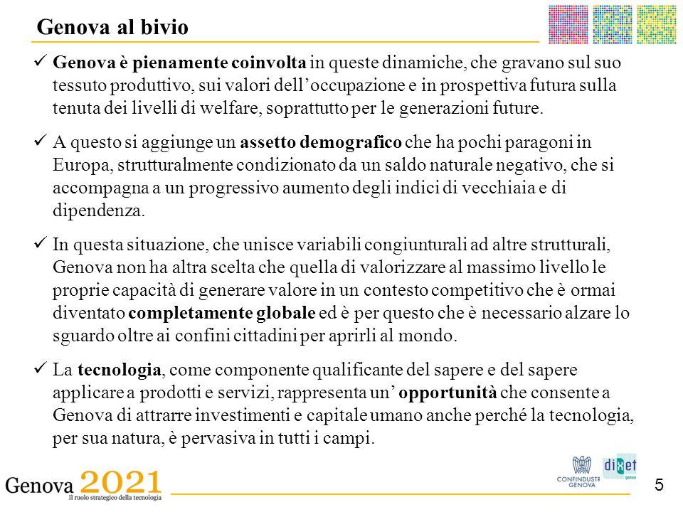 ______________________________________ _ __________________________________________ Genova al bivio 5 Genova è pienamente coinvolta in queste dinamiche, che gravano sul suo tessuto produttivo, sui valori delloccupazione e in prospettiva futura sulla tenuta dei livelli di welfare, soprattutto per le generazioni future.