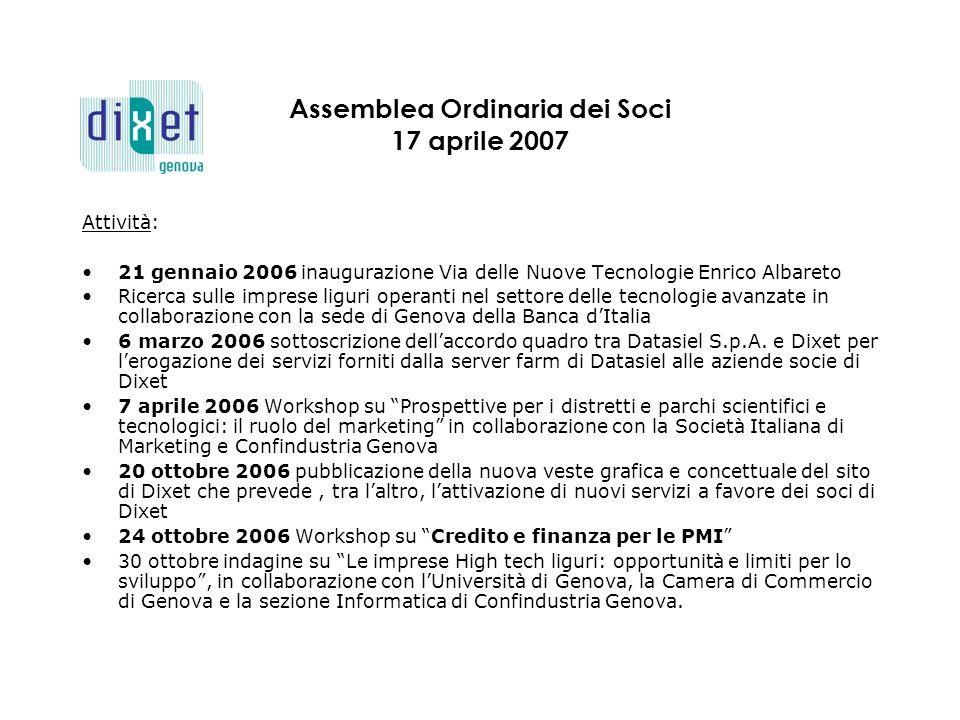 Assemblea Ordinaria dei Soci 17 aprile 2007 Attività: 21 gennaio 2006 inaugurazione Via delle Nuove Tecnologie Enrico Albareto Ricerca sulle imprese l