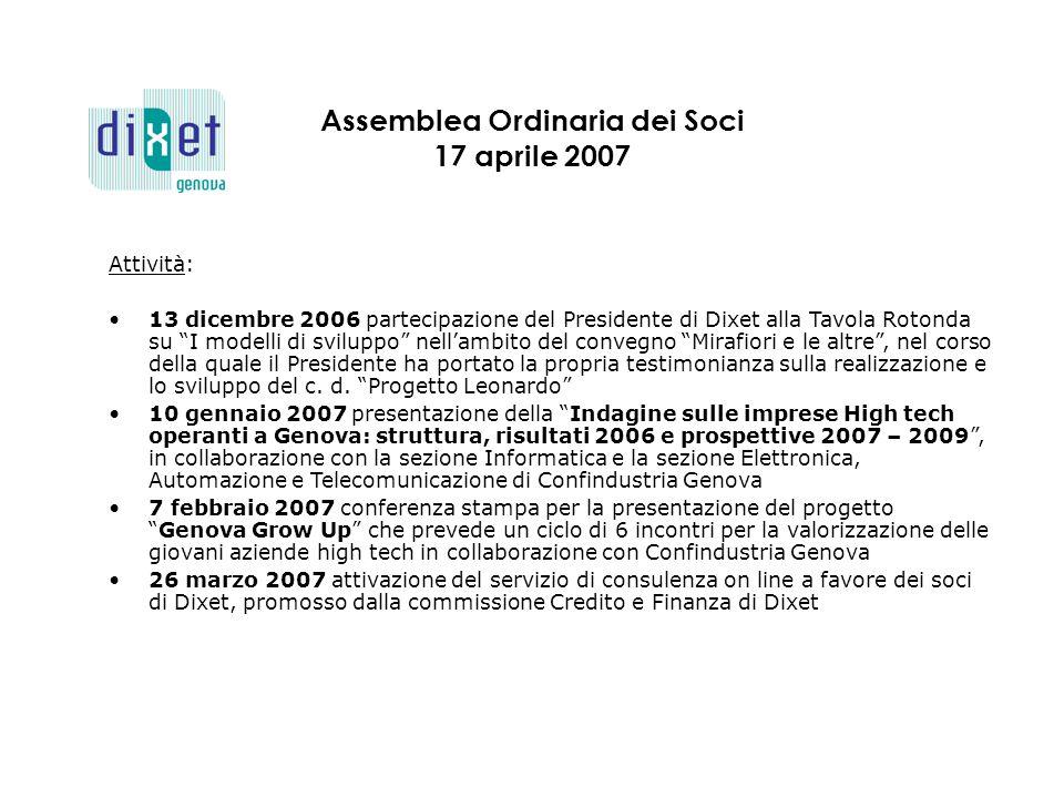 Assemblea Ordinaria dei Soci 17 aprile 2007 Attività: 13 dicembre 2006 partecipazione del Presidente di Dixet alla Tavola Rotonda su I modelli di svil
