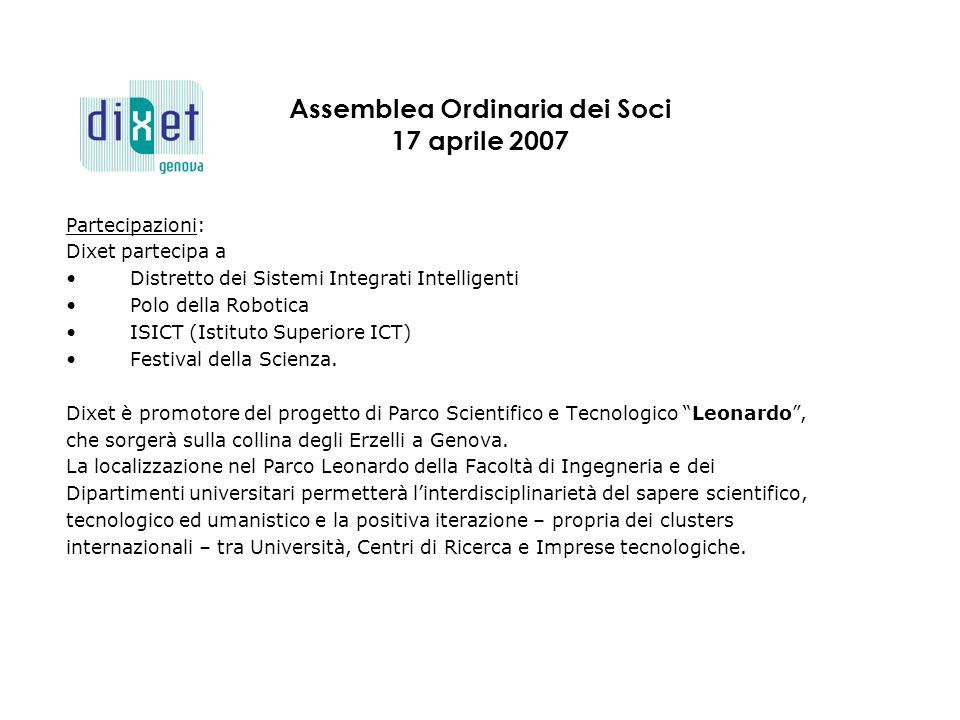Assemblea Ordinaria dei Soci 17 aprile 2007 Partecipazioni: Dixet partecipa a Distretto dei Sistemi Integrati Intelligenti Polo della Robotica ISICT (Istituto Superiore ICT) Festival della Scienza.