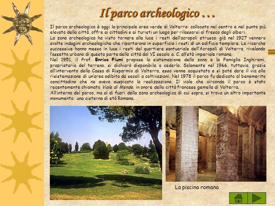 Pianta dell'Acropoli