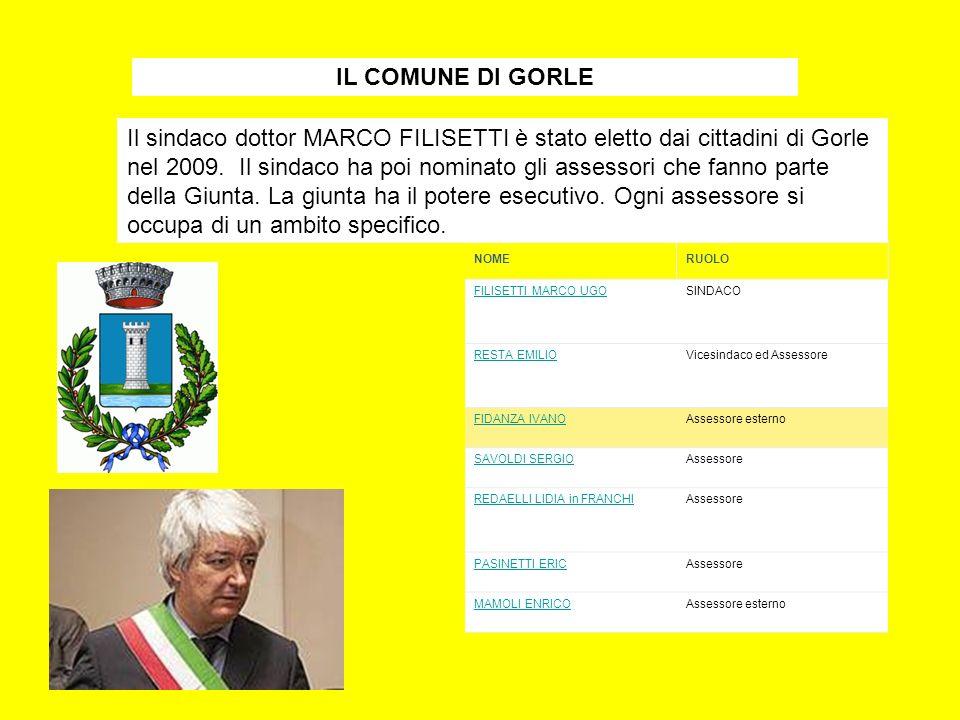 IL COMUNE DI GORLE NOMERUOLO FILISETTI MARCO UGO SINDACO RESTA EMILIO Vicesindaco ed Assessore FIDANZA IVANO Assessore esterno SAVOLDI SERGIO Assessore REDAELLI LIDIA in FRANCHI Assessore PASINETTI ERIC Assessore MAMOLI ENRICO Assessore esterno Il sindaco dottor MARCO FILISETTI è stato eletto dai cittadini di Gorle nel 2009.