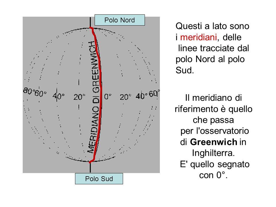 Il meridiano di riferimento è quello che passa per l'osservatorio di Greenwich in Inghilterra. E' quello segnato con 0°. Polo Nord Polo Sud Questi a l