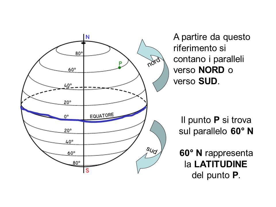 A partire da questo riferimento si contano i paralleli verso NORD o verso SUD. sud nord Il punto P si trova sul parallelo 60° N 60° N rappresenta la L