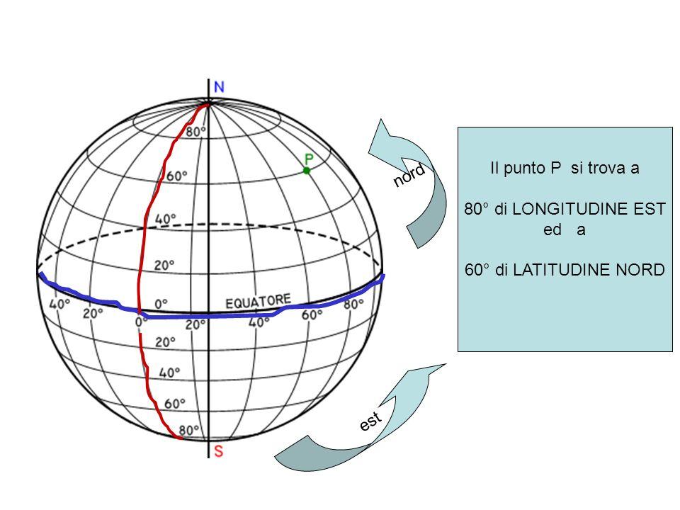 Gli angoli della latitudine e della longitudine si misurano con riferimento al centro della terra.