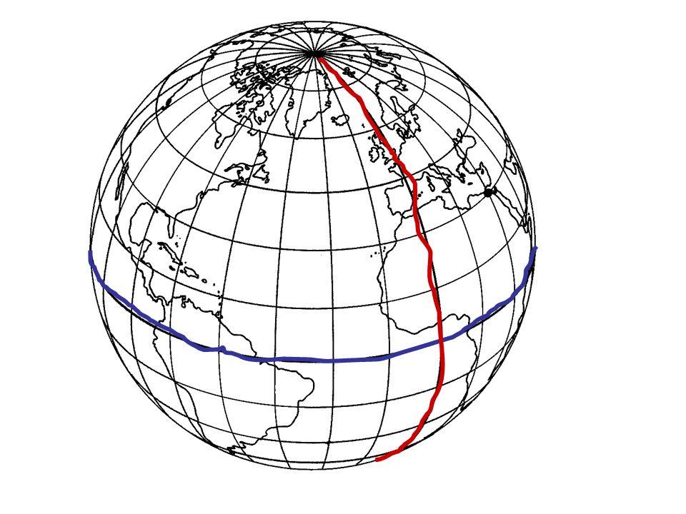 Meridiano 0° di Greenwich Parallelo 0° Equatore