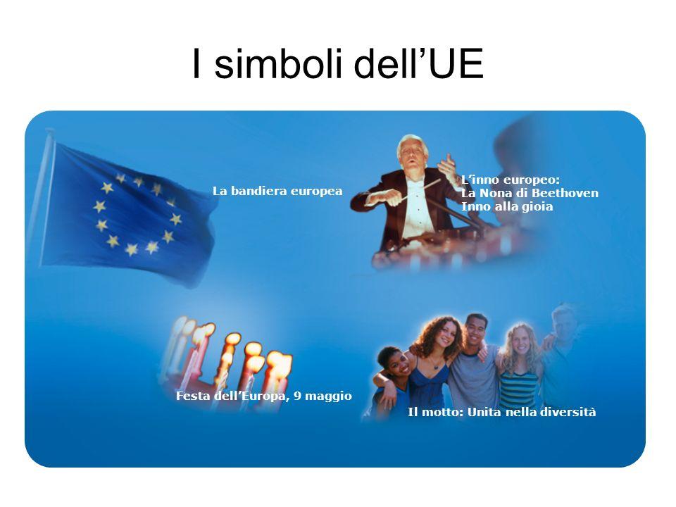 I simboli dellUE La bandiera europea Linno europeo: La Nona di Beethoven Inno alla gioia Festa dellEuropa, 9 maggio Il motto: Unita nella diversità