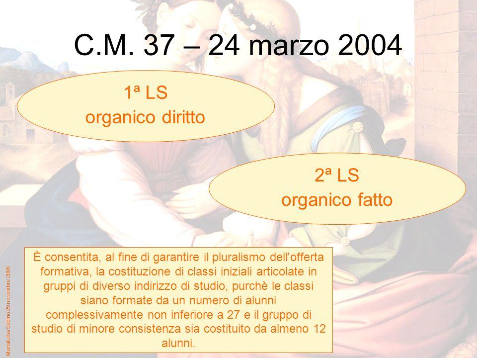 Marialuisa Sabino 29 novembre 2006 C.M. 37 – 24 marzo 2004 1ª LS organico diritto È consentita, al fine di garantire il pluralismo dell'offerta format