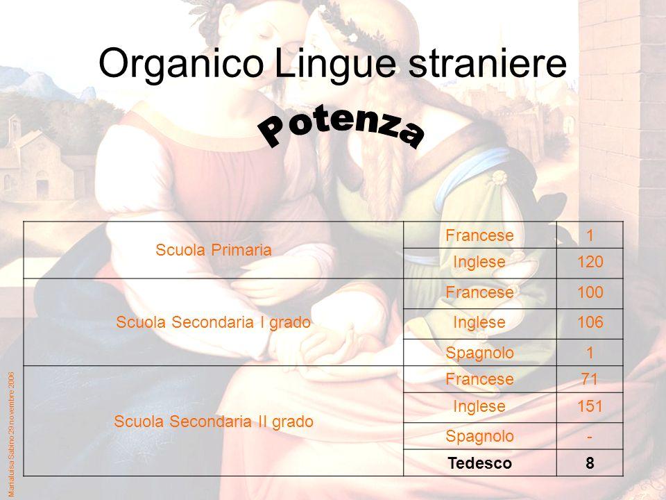 Marialuisa Sabino 29 novembre 2006 Organico Lingue straniere Scuola Primaria Francese1 Inglese120 Scuola Secondaria I grado Francese100 Inglese106 Spagnolo1 Scuola Secondaria II grado Francese71 Inglese151 Spagnolo- Tedesco8