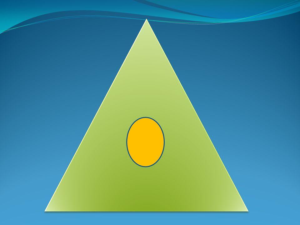 Si trova il punto centrale di ogni lato e si uniscono i punti in modo da ottenere quattro triangoli più piccoli.
