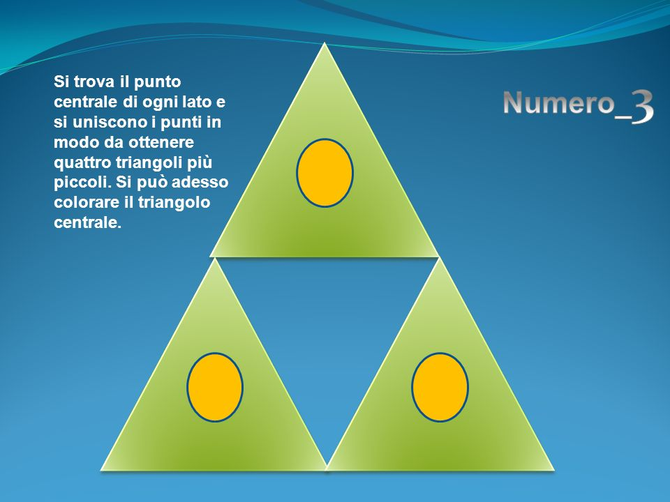 Si individuano i punti centrali dei tre triangoli non colorati e si uniscono formando altri triangoli più piccoli.